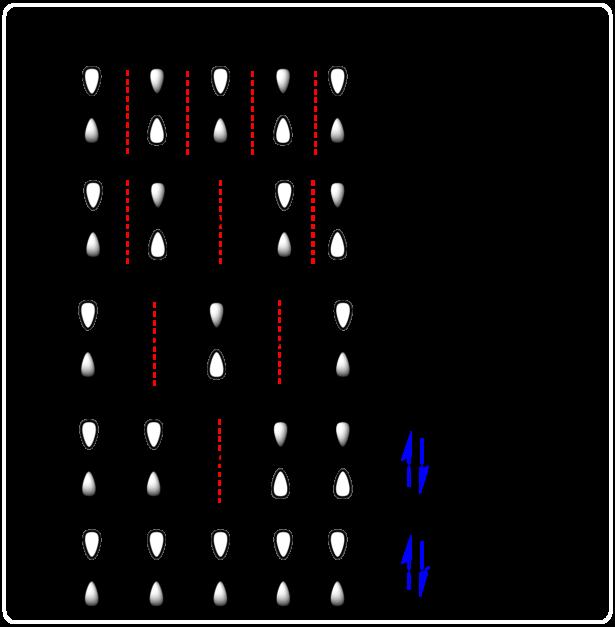 royalty free stock Pi Molecular Orbitals of Butadiene