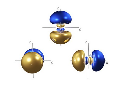 banner library stock What is the structural. Drawing orbitals 3p orbital