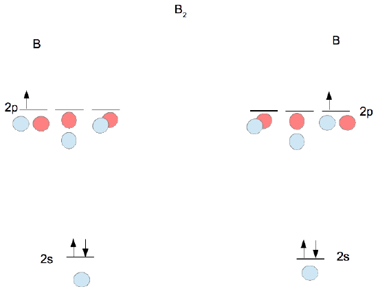 image transparent library Drawing orbitals. Pictorial molecular orbital theory