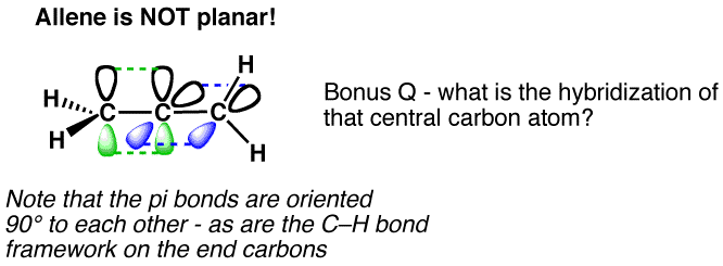 free Chiral allenes and axes. Drawing orbitals allene