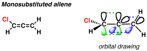 vector black and white stock Chiral allenes and axes. Drawing orbitals allene