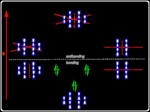 image The pi molecular of. Drawing orbitals diagram