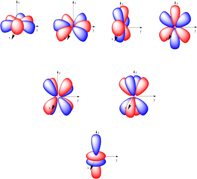 vector transparent library Structure reactivity atoms two. Drawing orbitals dz2