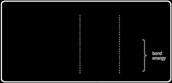 jpg transparent library Drawing orbitals xyz. Molecular orbital diagram for