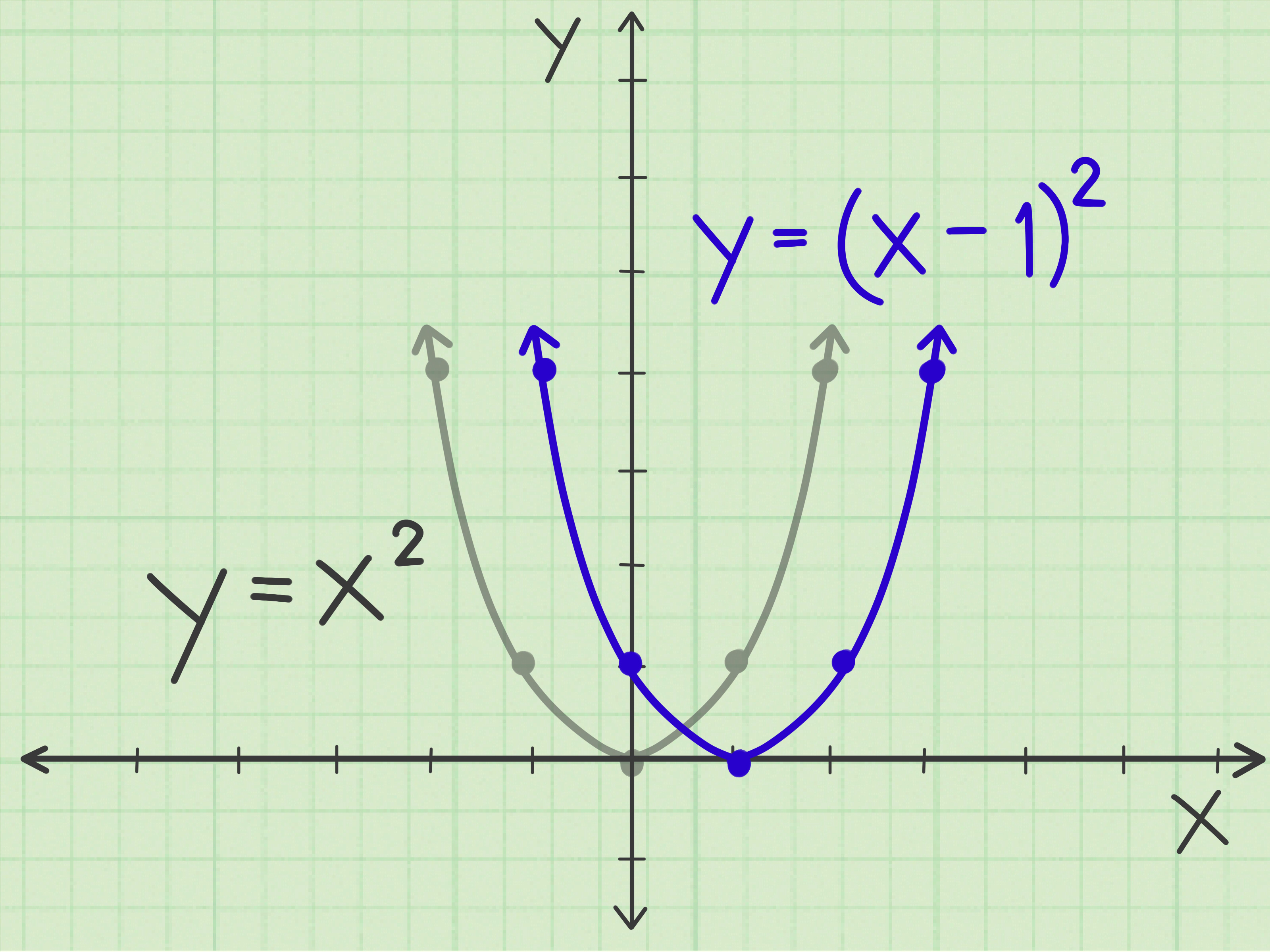 clip art transparent Drawing parabolas. How to graph a