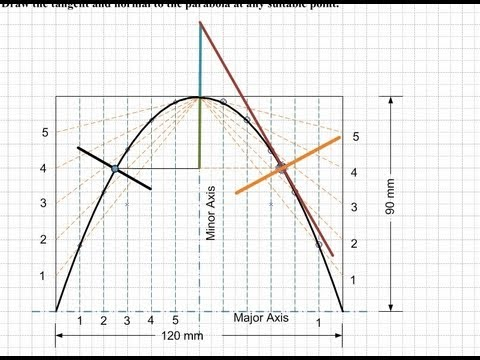 image black and white download Engineering parabola by rectangle. Drawing parabolas