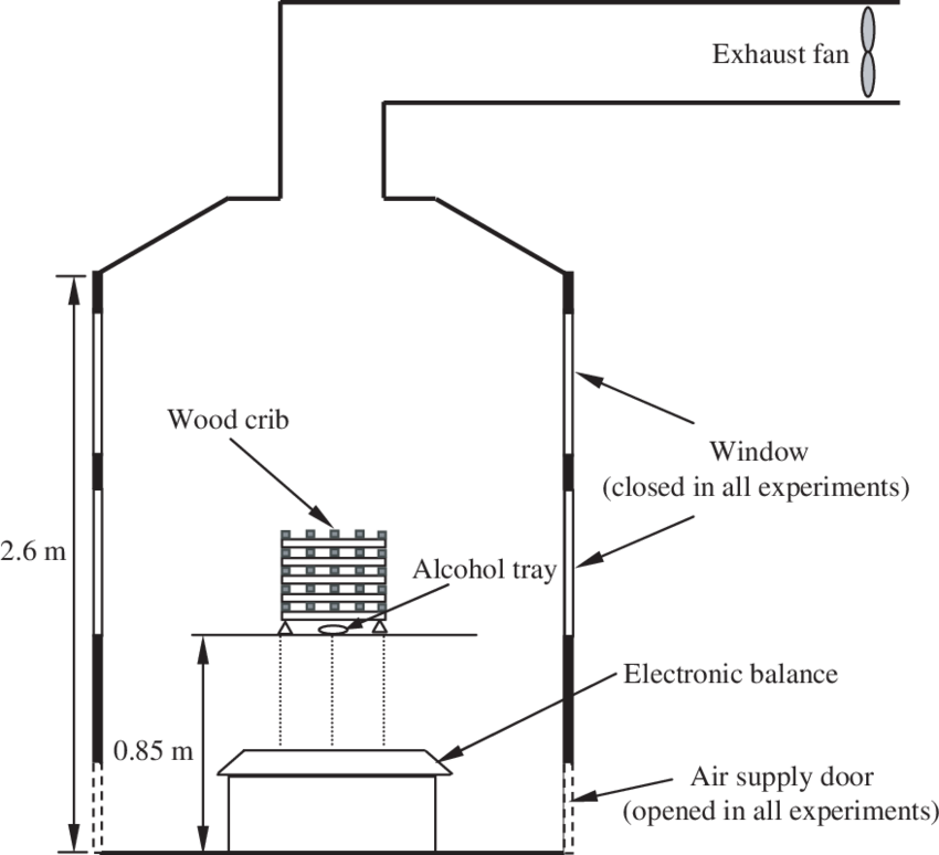 clip black and white library Schematic drawing of the burning platform and experimental