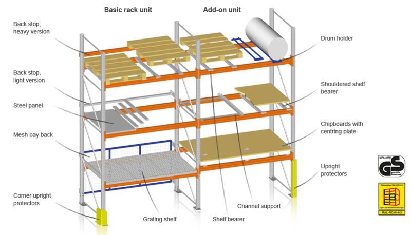 vector free stock Drawing storage rack. Pallet system chinese we