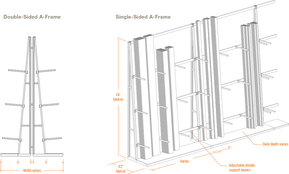 svg stock Drawing storage rack. A frame racks sunbelt