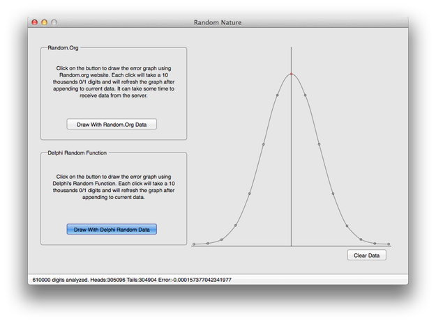 banner stock Understanding the nature of Randomness and Testing Delphi