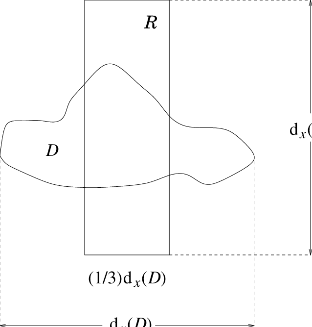 freeuse Schematic drawing of a domain D with d x