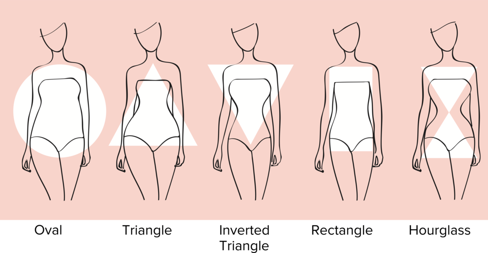 image free stock Body Shape Drawing at GetDrawings