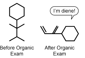 clip art free download Taking Organic Chemistry