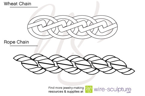 graphic royalty free download Wheat and jewelry making. Drawing rope chain