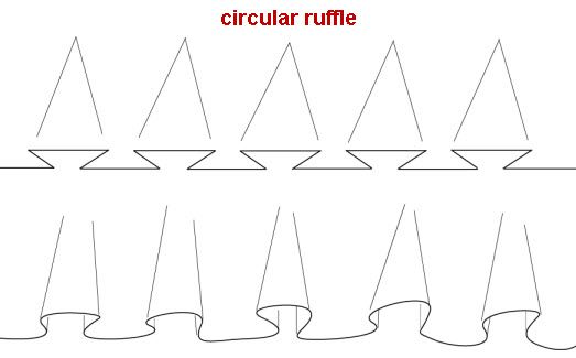 graphic black and white stock How to draw illustrate. Drawing ruffles.