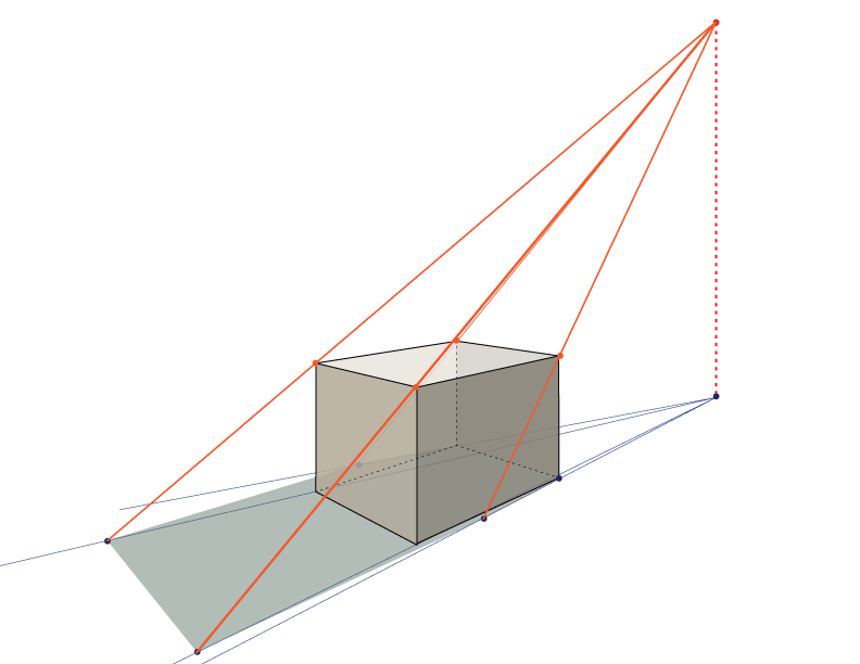 jpg Collection of free Box drawing shadow