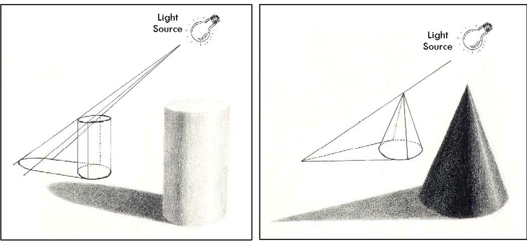 banner freeuse download Drawing cylinders light source. Lesson a theory of