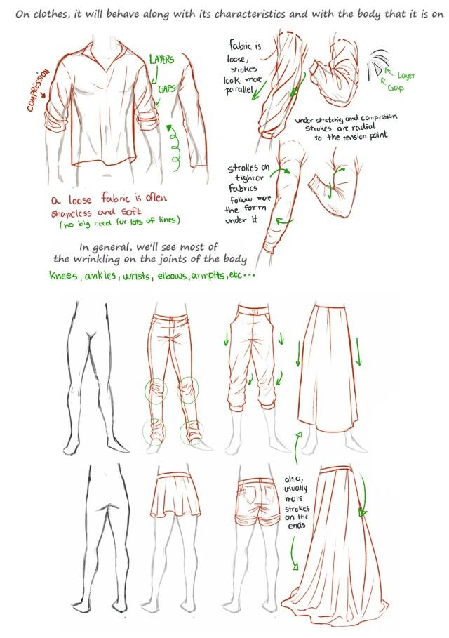 image royalty free download Drawing shirts pants. Tutorial drawings art reference