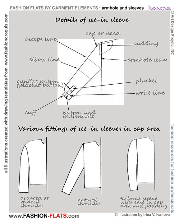 graphic freeuse stock details set in sleeves