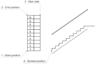 vector royalty free download Drawing a concrete staircase