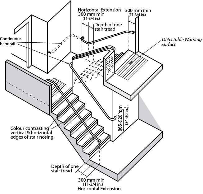 clip art freeuse library Staircase Plan Drawing at GetDrawings