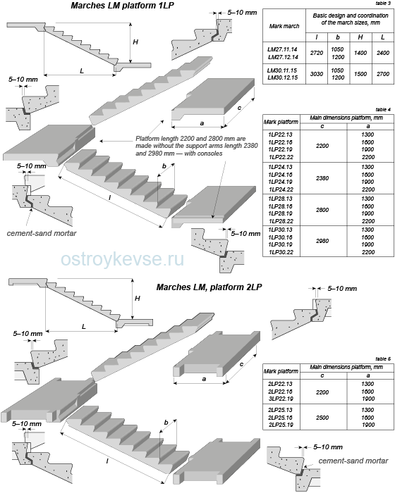 graphic royalty free stock Prefabricated reinforced concrete stairs