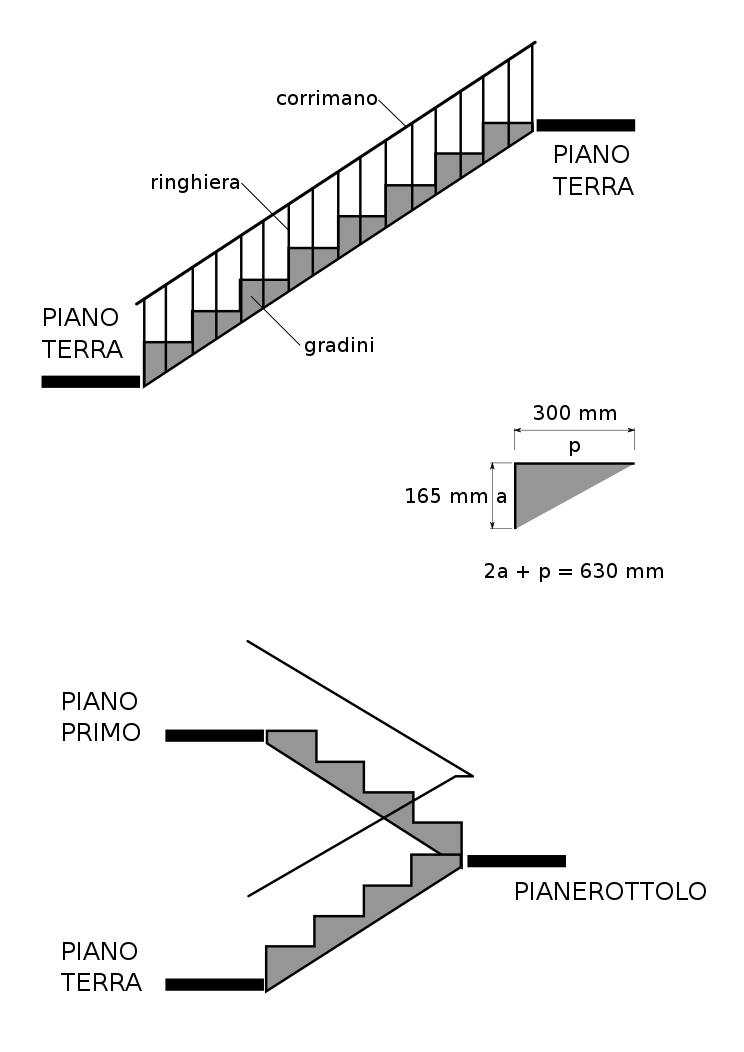 vector royalty free stock Collection of free Stairs drawing school