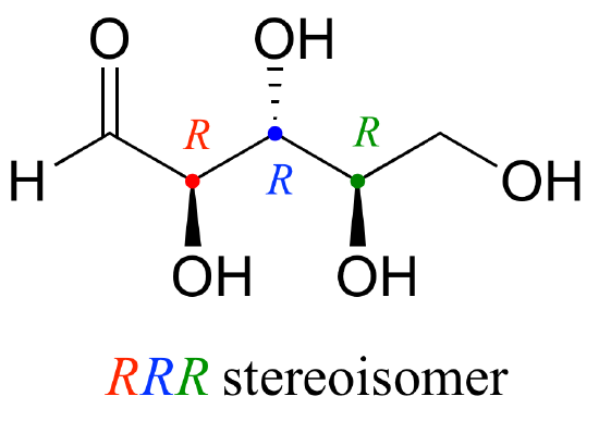 picture library library drawing stereoisomers configuration #95656103