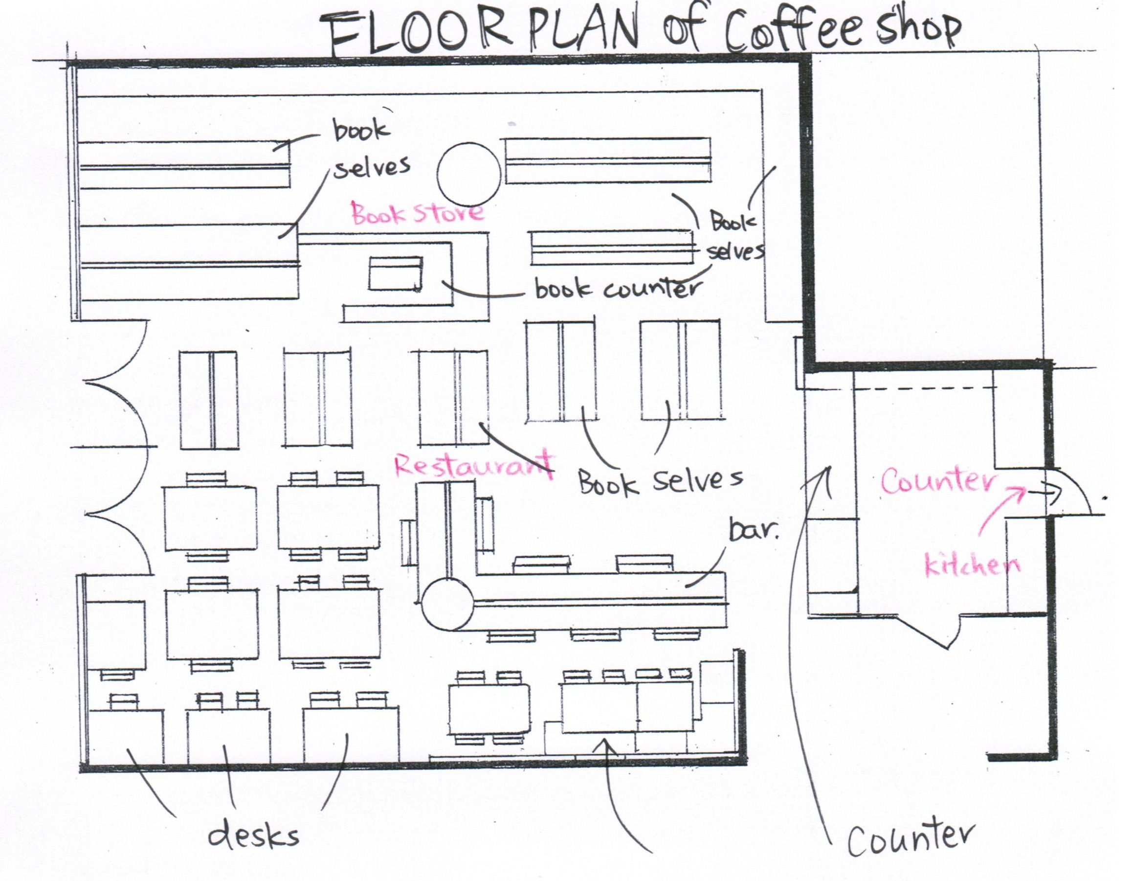 image transparent library Floor plan architectural designs. Drawing store coffee shop