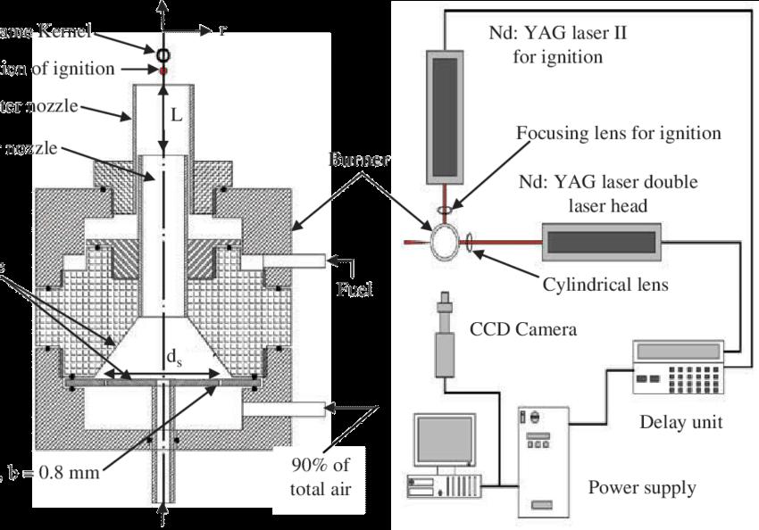 vector freeuse download Drawing technique experimental. A burner b download