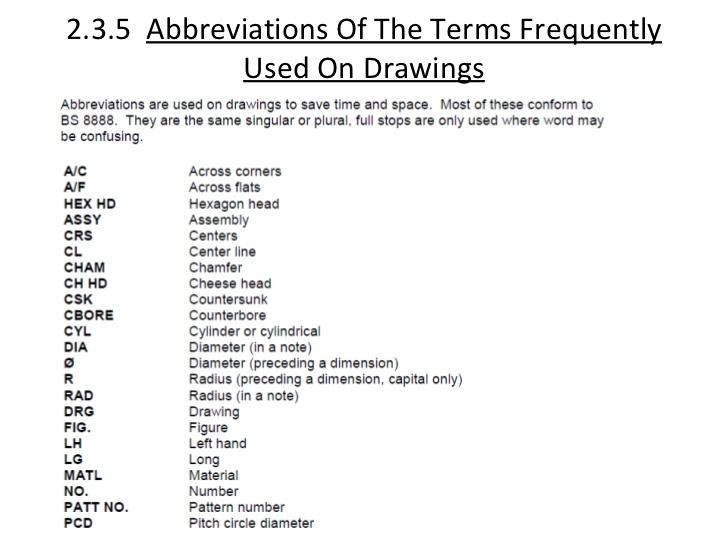 black and white download Drawing terms abbreviations. Engineering graphics