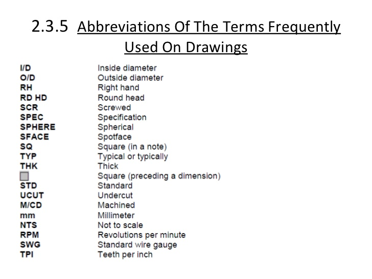 black and white download Engineering graphics . Drawing terms abbreviations