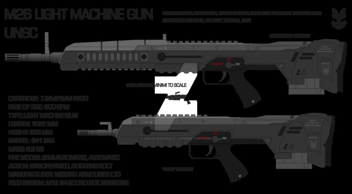 banner free library M light machine gun. Vector carbine futuristic