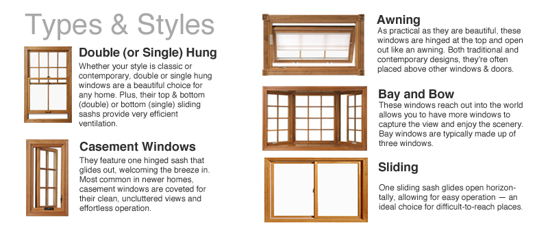 banner black and white library Lovable Styles Of Windows For Homes Window Styles More Replacement