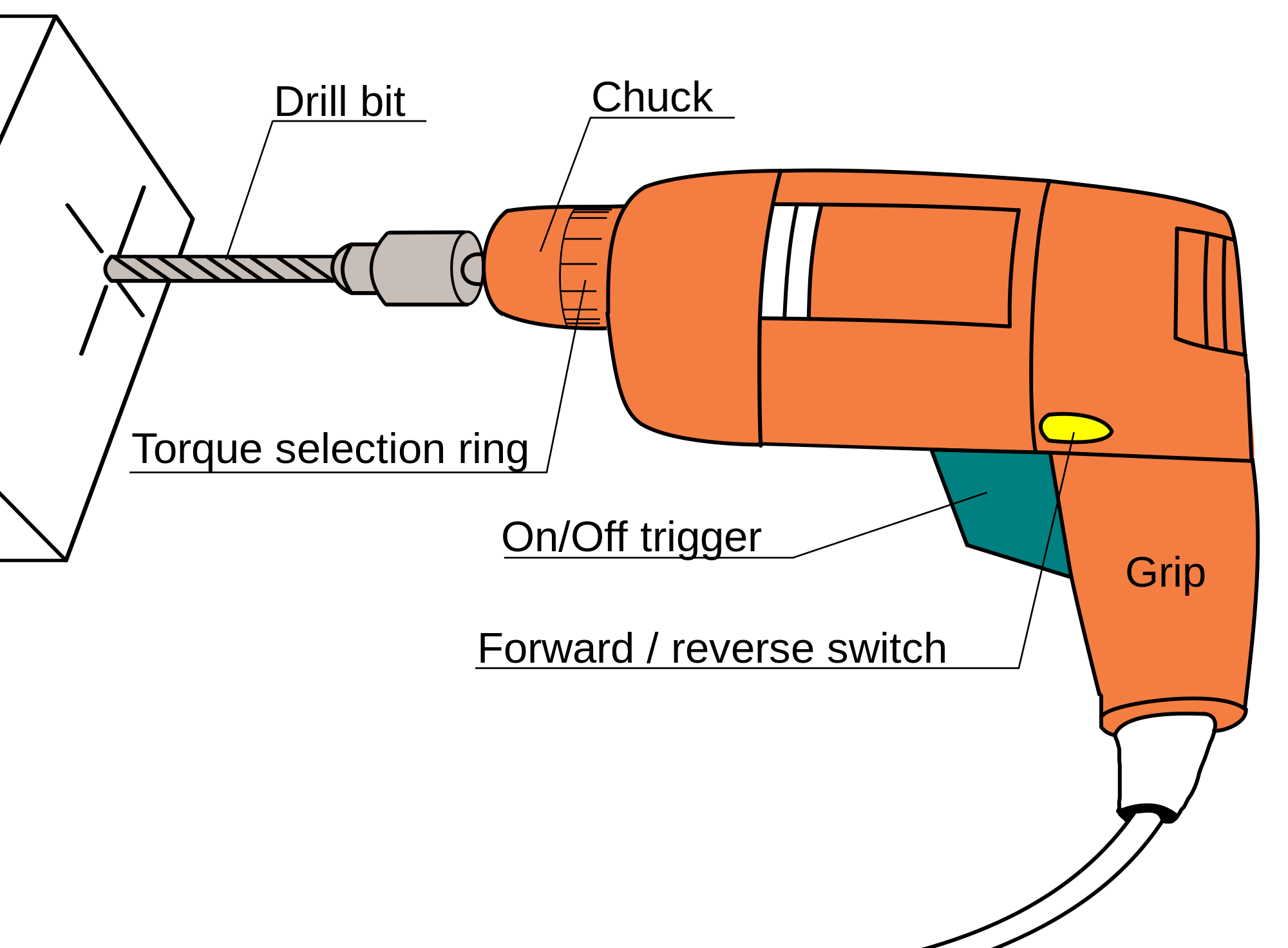jpg free download Anatomy Of A Hand Drill