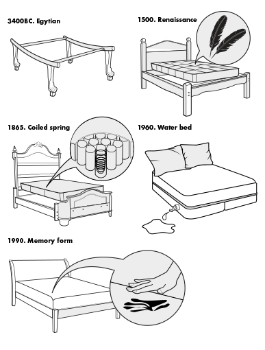 clipart black and white library Furniture Design