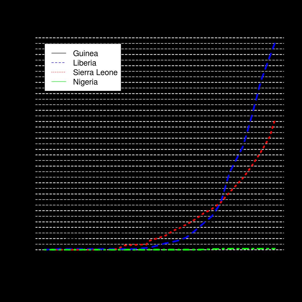 clipart transparent stock ebola vector distribution #96099011