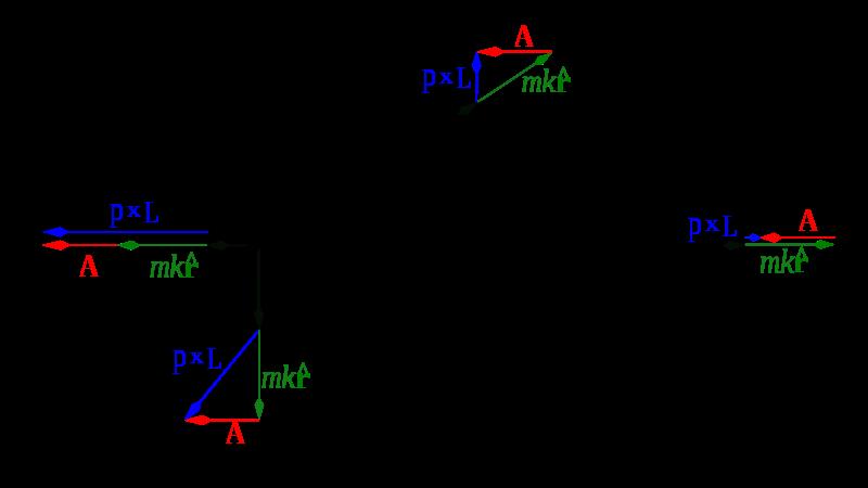 graphic free download quantum mechanics