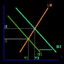 vector black and white Economic model