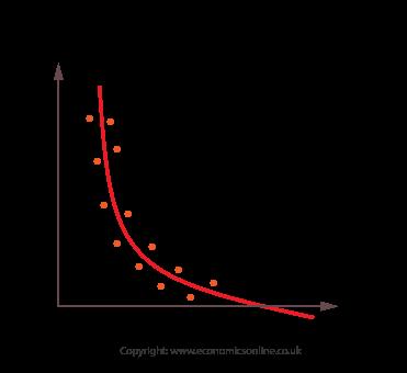 png transparent Phillips curve