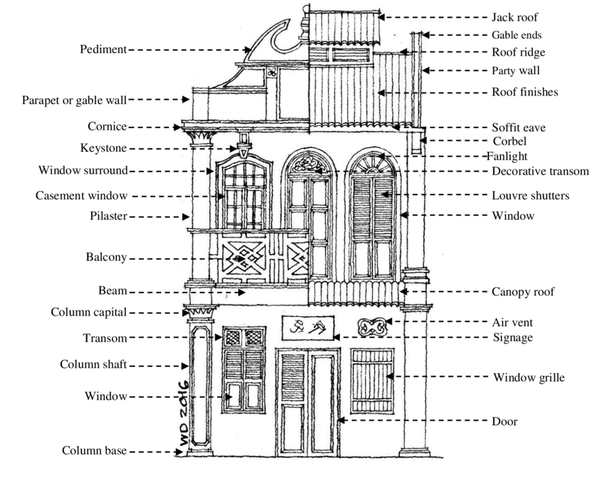graphic freeuse element drawing architectural #112562249
