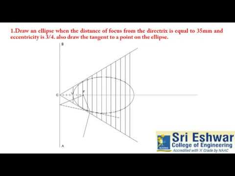 vector freeuse download How to Draw Ellipse in Engineering Graphics