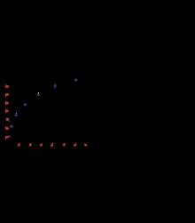 freeuse library Descriptive Geometry