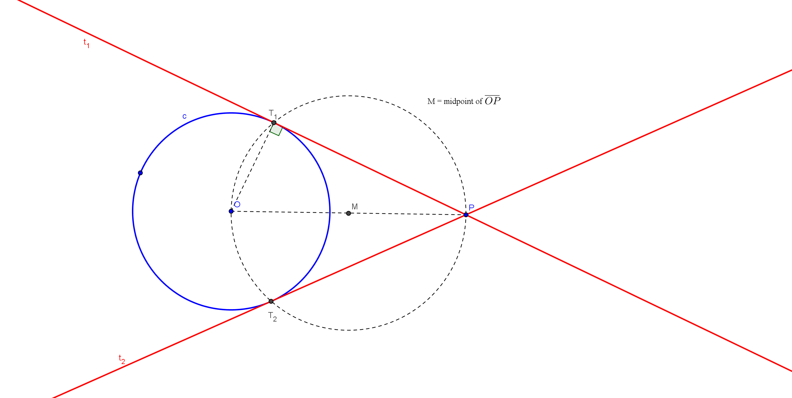 vector free Tangent lines to an ellipse through a point