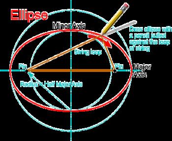 graphic transparent download Ellipse