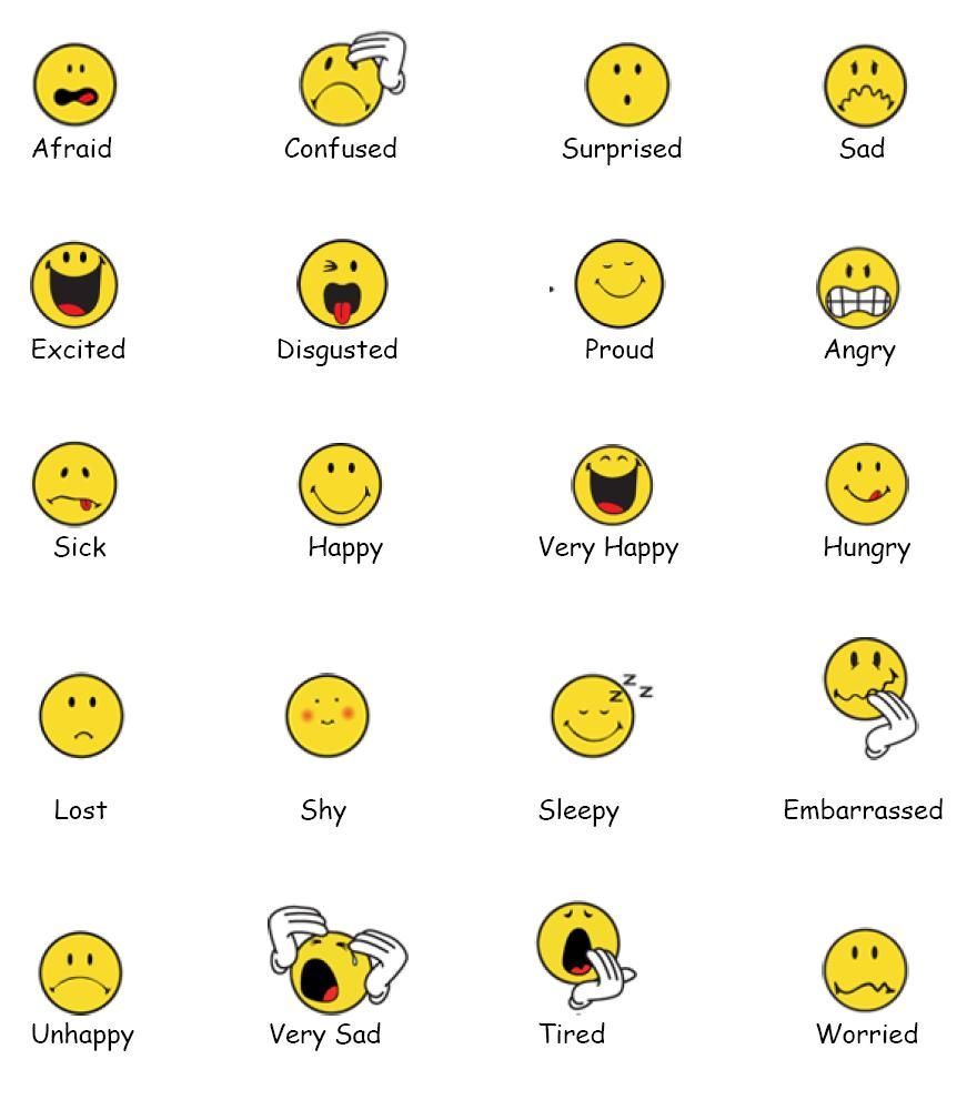 clip royalty free Emotions clipart. Pin on writer s.