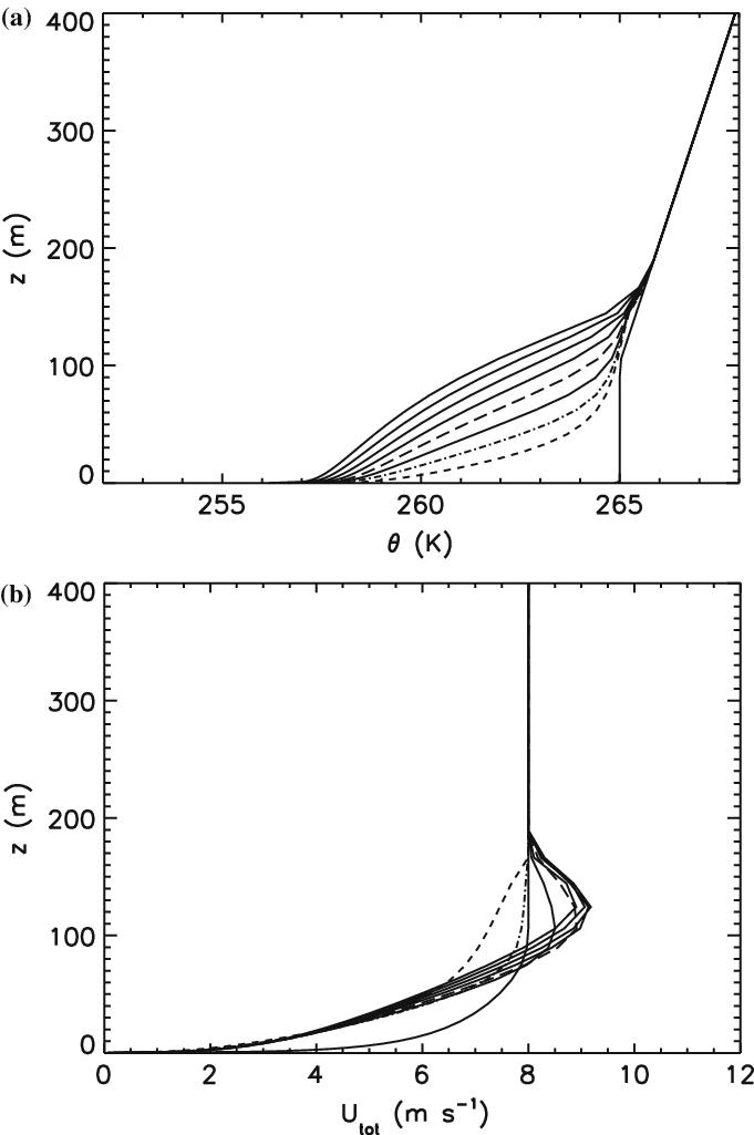 graphic transparent Potential temperature