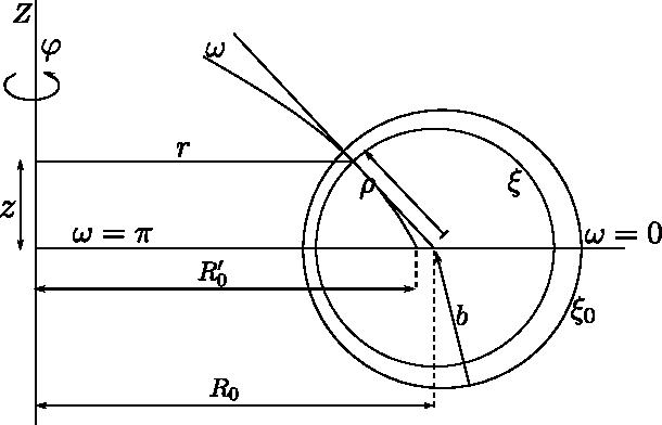 image transparent stock Equilibrium vector torus. Toroidal coordinate system download