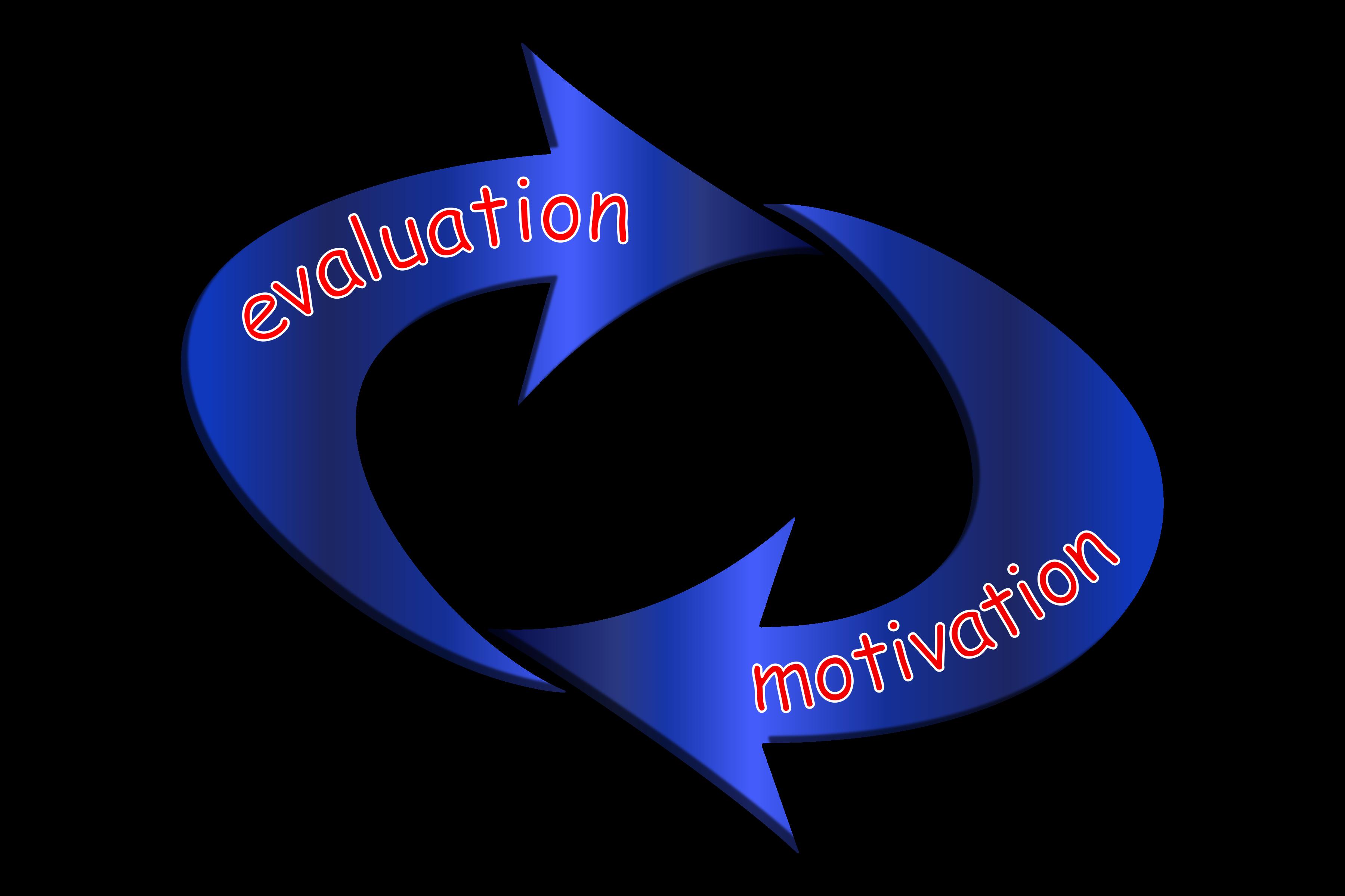 banner royalty free download Evaluation loop big image. Motivation clipart