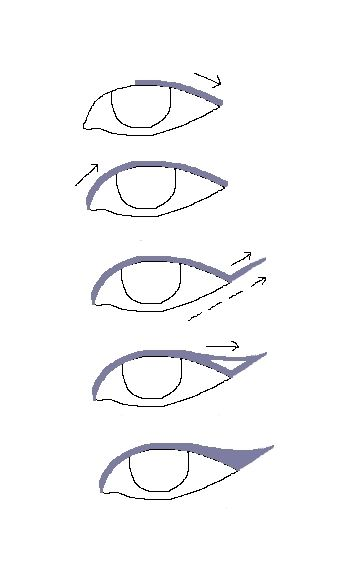 clipart library stock Eyeliner drawing. Useful how to draw.
